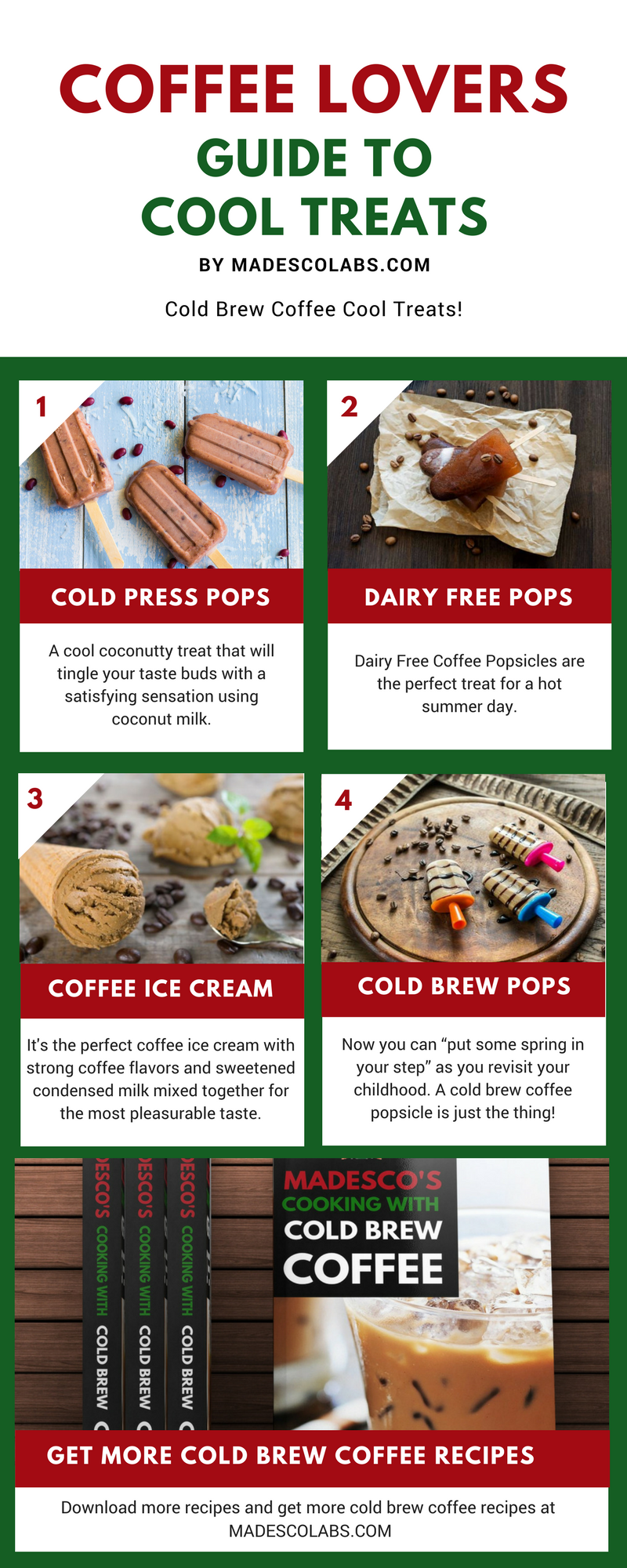 infographic - cold brew coffee summer treats
